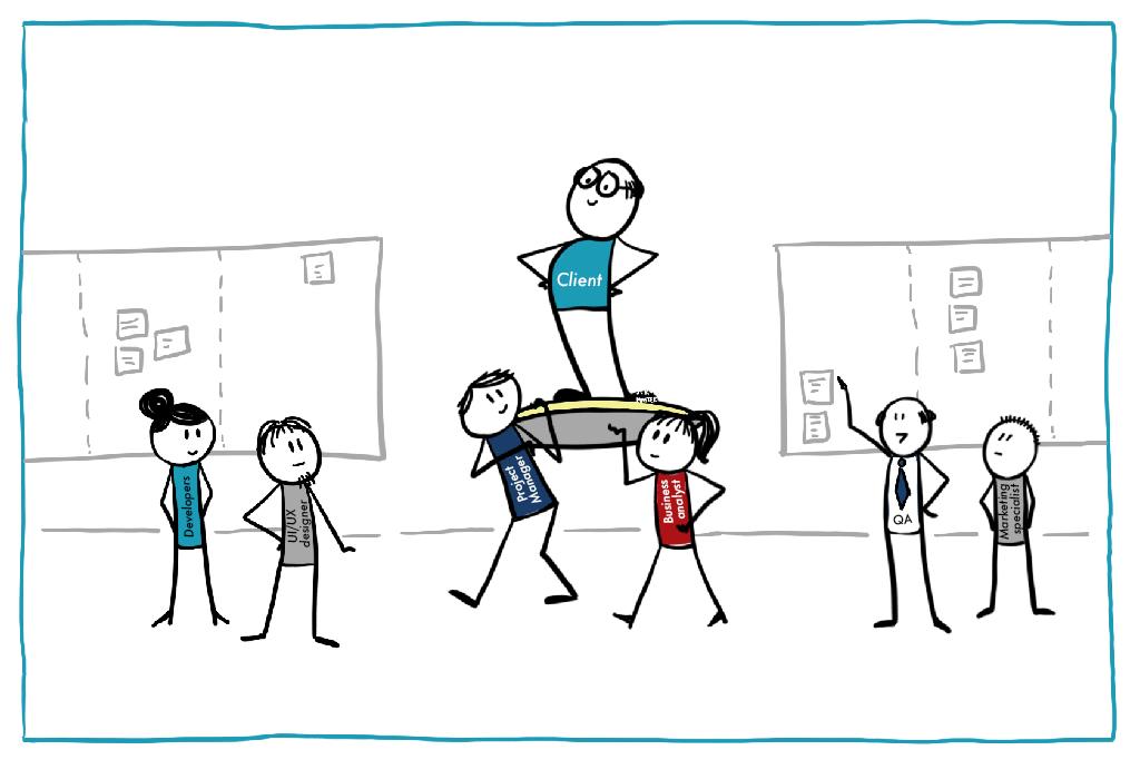 Key Roles In Software Development Teams